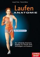 Laufen Anatomie